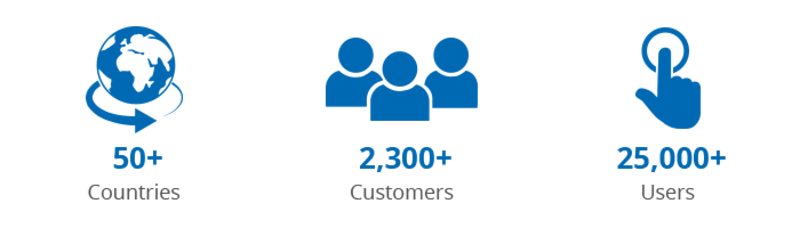 customer facts overview